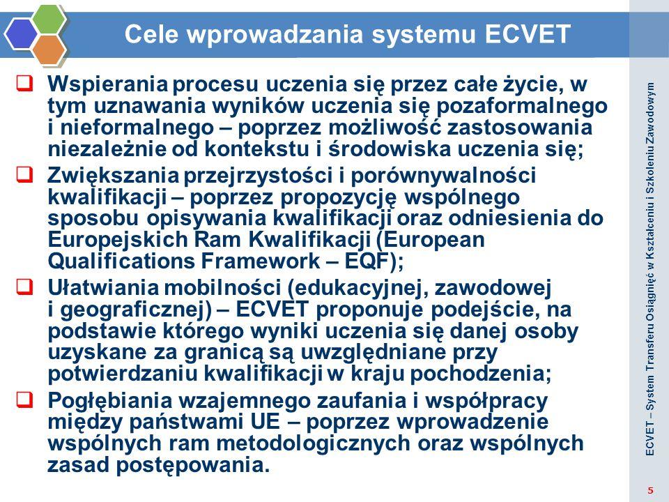Cele wprowadzania systemu ECVET