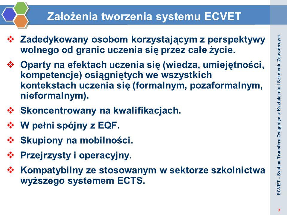 Założenia tworzenia systemu ECVET