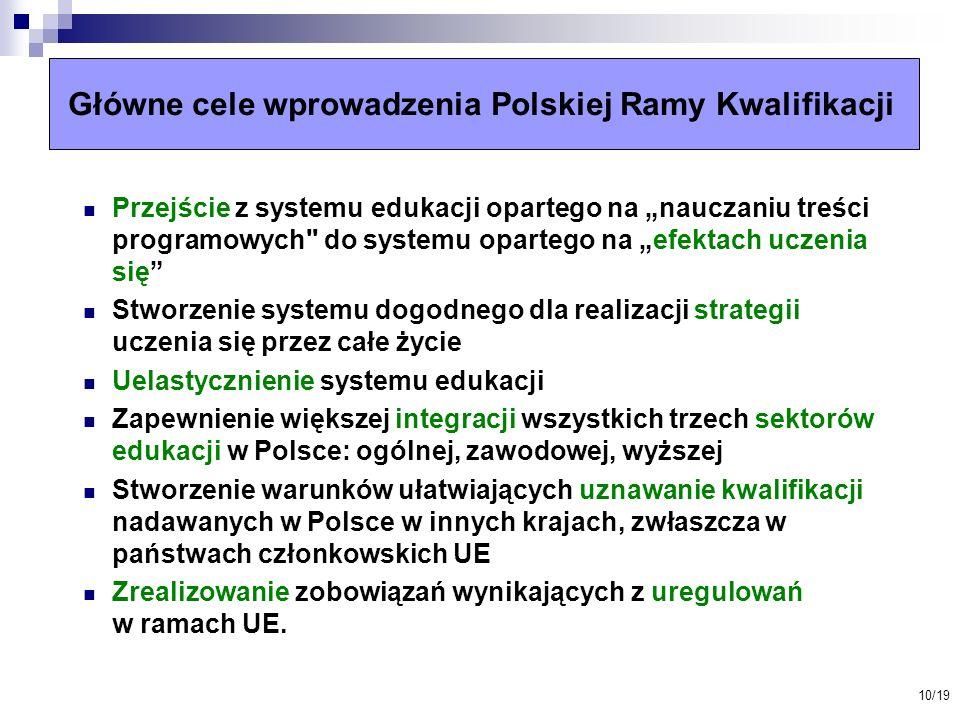 Główne cele wprowadzenia Polskiej Ramy Kwalifikacji