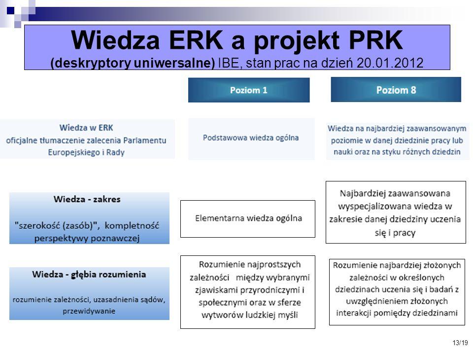 Wiedza ERK a projekt PRK (deskryptory uniwersalne) IBE, stan prac na dzień 20.01.2012