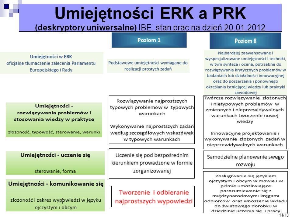 Umiejętności ERK a PRK (deskryptory uniwersalne) IBE, stan prac na dzień 20.01.2012