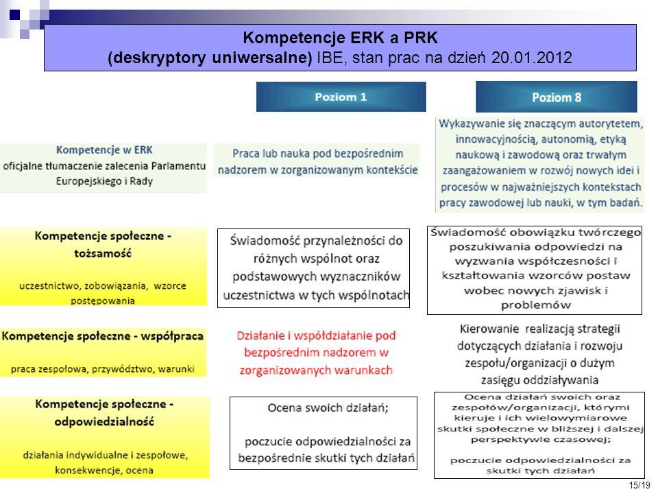 Kompetencje ERK a PRK (deskryptory uniwersalne) IBE, stan prac na dzień 20.01.2012