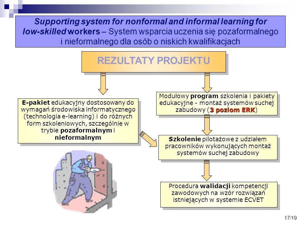 Supporting system for nonformal and informal learning for low-skilled workers – System wsparcia uczenia się pozaformalnego i nieformalnego dla osób o niskich kwalifikacjach