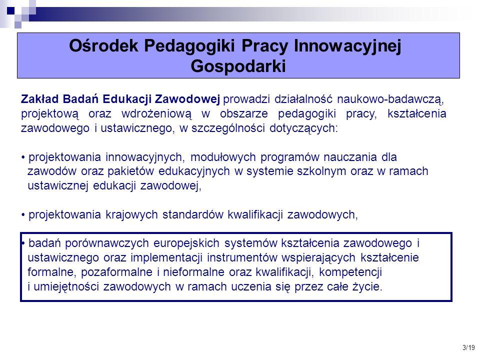 Ośrodek Pedagogiki Pracy Innowacyjnej
