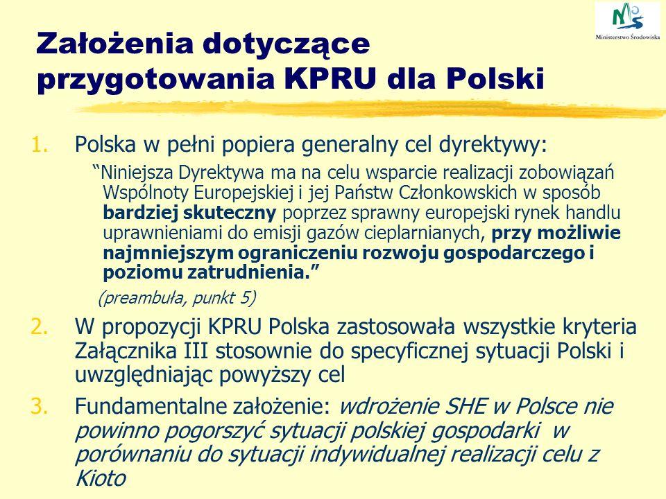 Założenia dotyczące przygotowania KPRU dla Polski