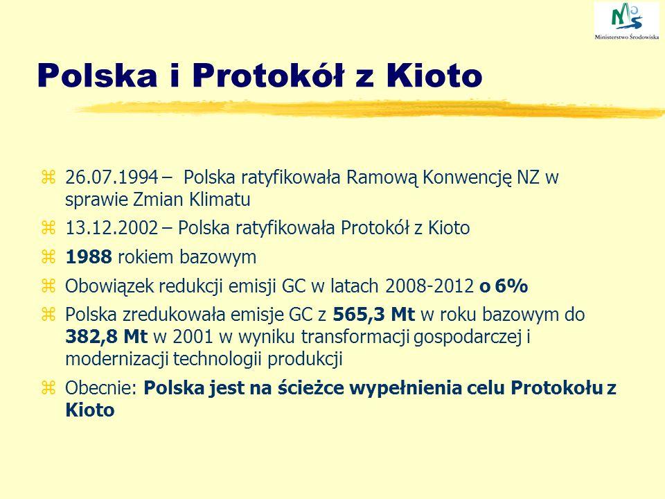 Polska i Protokół z Kioto