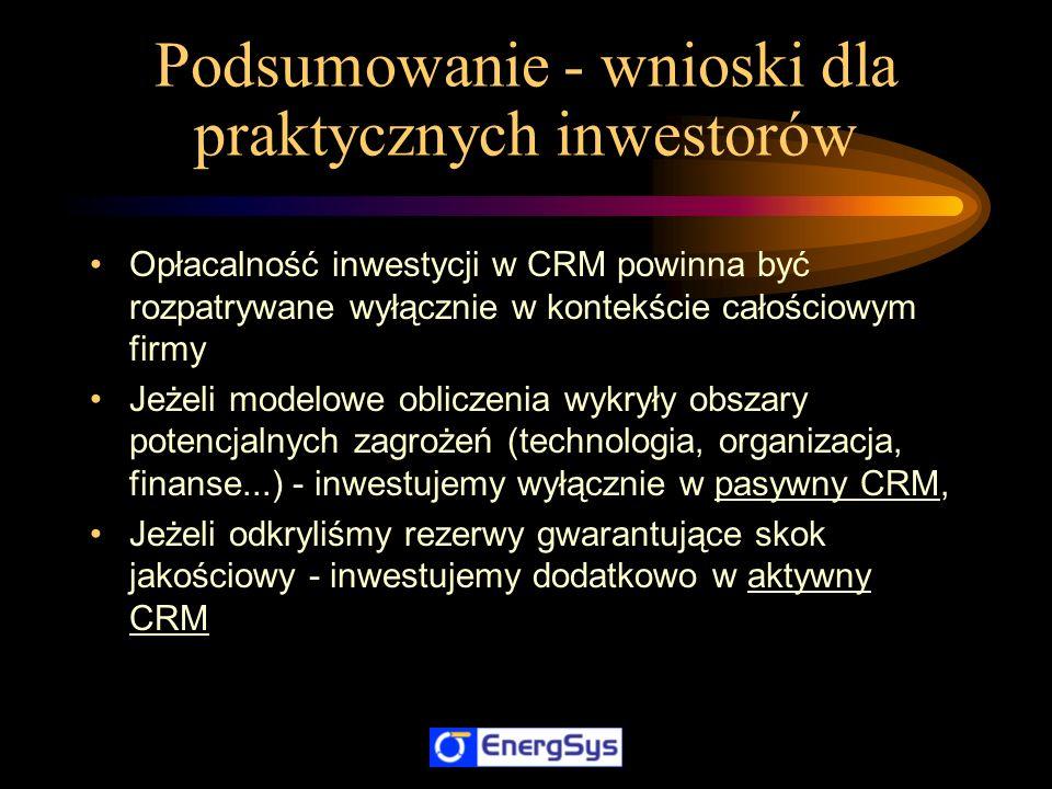 Podsumowanie - wnioski dla praktycznych inwestorów