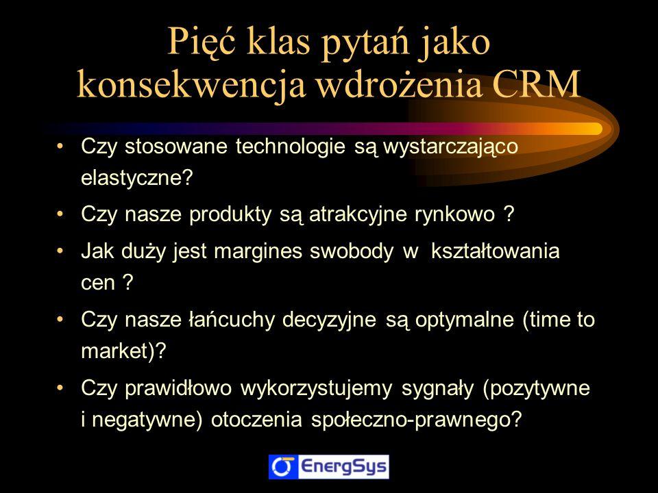 Pięć klas pytań jako konsekwencja wdrożenia CRM