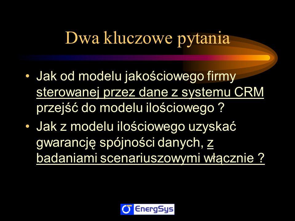 Dwa kluczowe pytania Jak od modelu jakościowego firmy sterowanej przez dane z systemu CRM przejść do modelu ilościowego