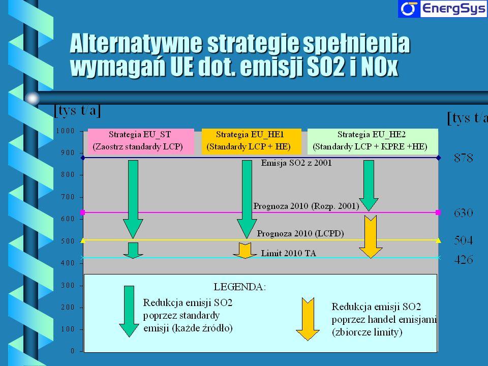 Alternatywne strategie spełnienia wymagań UE dot. emisji SO2 i NOx