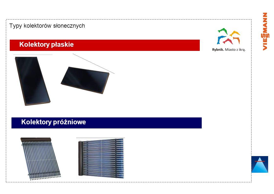 Typy kolektorów słonecznych