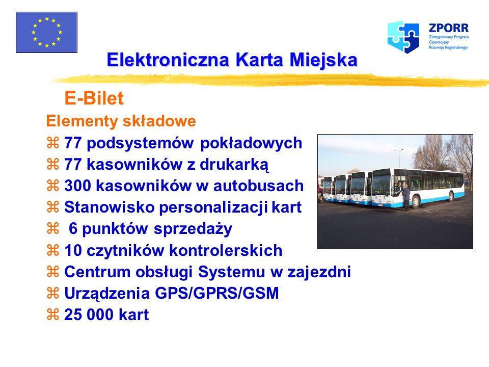Elektroniczna Karta Miejska