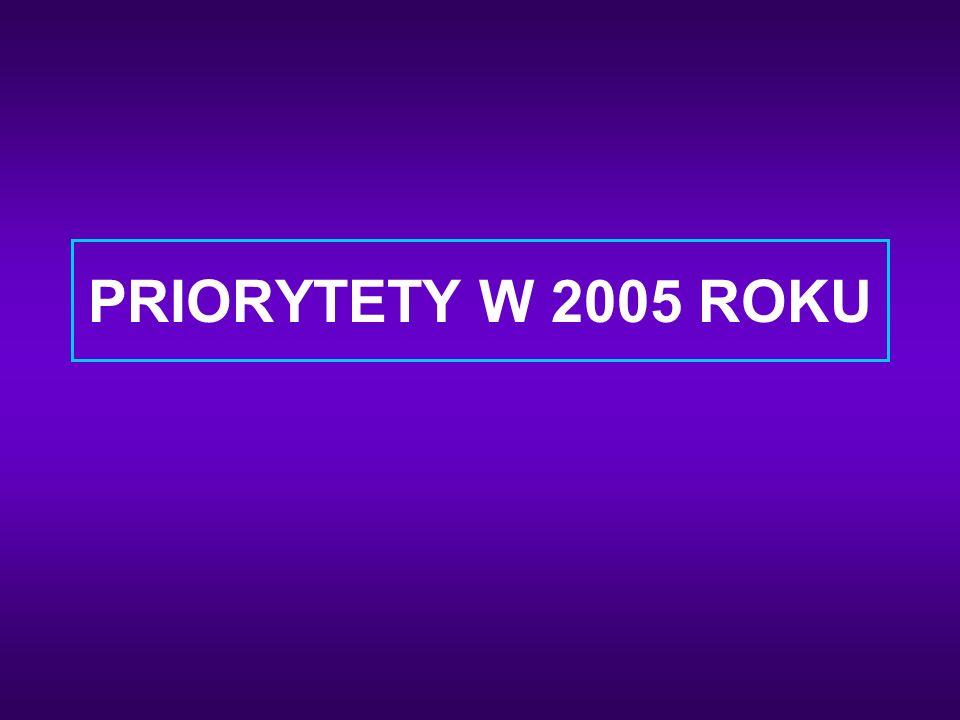 PRIORYTETY W 2005 ROKU