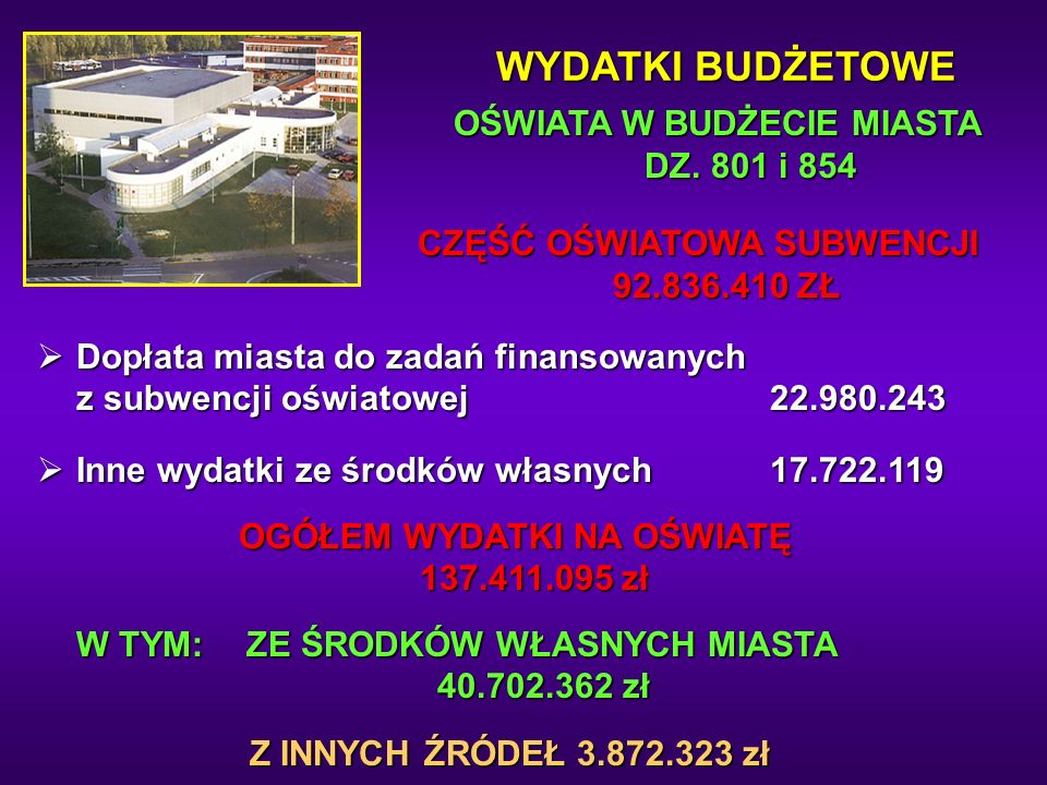 WYDATKI BUDŻETOWE OŚWIATA W BUDŻECIE MIASTA DZ. 801 i 854