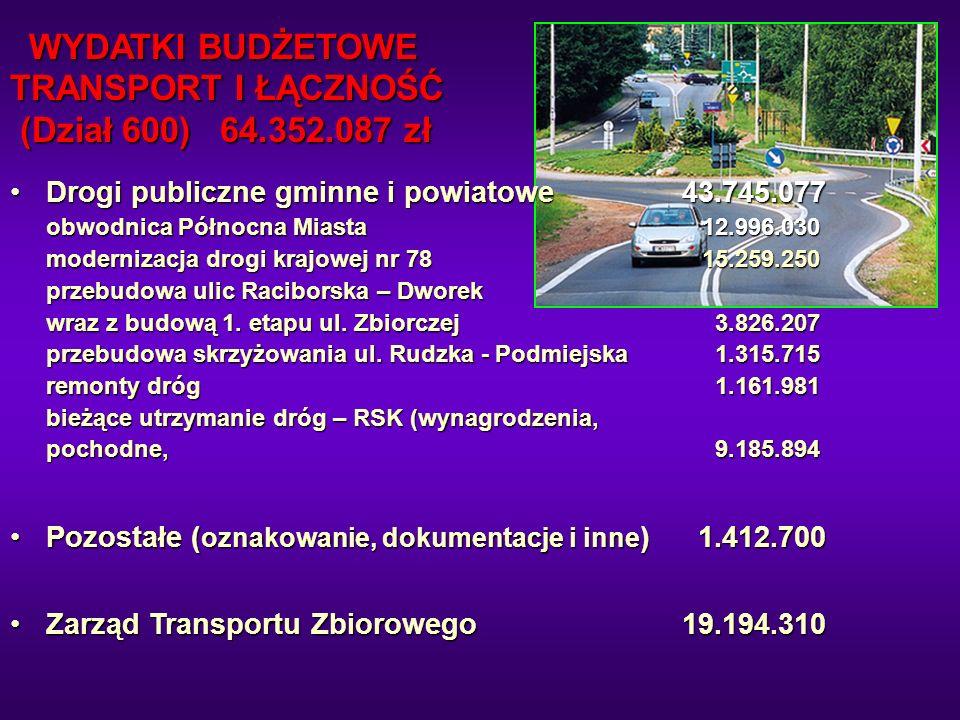 WYDATKI BUDŻETOWE TRANSPORT I ŁĄCZNOŚĆ (Dział 600) 64.352.087 zł