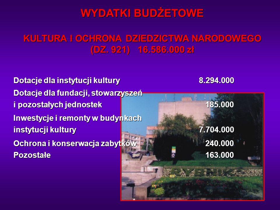 WYDATKI BUDŻETOWE KULTURA I OCHRONA DZIEDZICTWA NARODOWEGO (DZ. 921) 16.586.000 zł