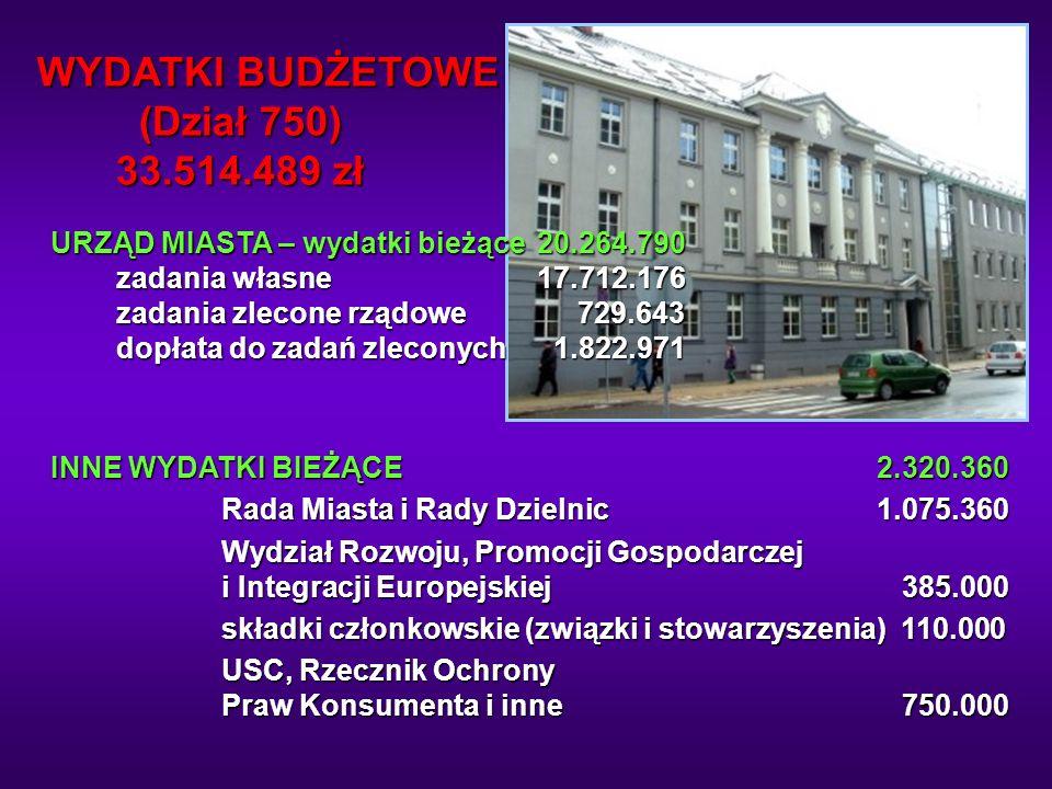 WYDATKI BUDŻETOWE (Dział 750) 33.514.489 zł