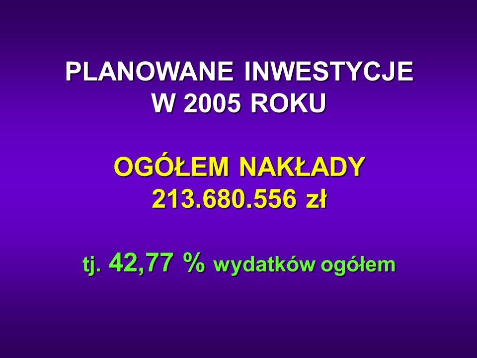 PLANOWANE INWESTYCJE W 2005 ROKU OGÓŁEM NAKŁADY 213. 680. 556 zł tj