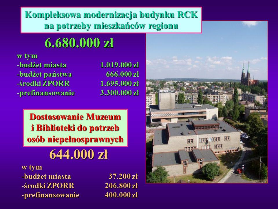 Kompleksowa modernizacja budynku RCK na potrzeby mieszkańców regionu