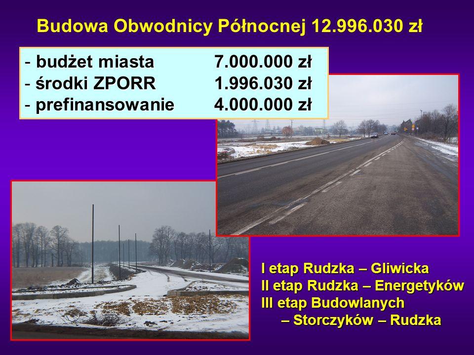 Budowa Obwodnicy Północnej 12.996.030 zł