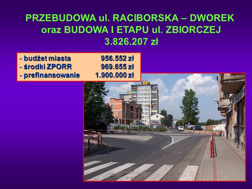 PRZEBUDOWA ul. RACIBORSKA – DWOREK oraz BUDOWA I ETAPU ul. ZBIORCZEJ