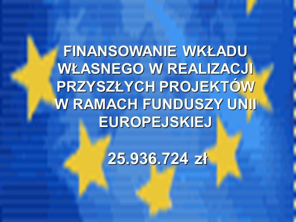 FINANSOWANIE WKŁADU WŁASNEGO W REALIZACJI PRZYSZŁYCH PROJEKTÓW W RAMACH FUNDUSZY UNII EUROPEJSKIEJ 25.936.724 zł