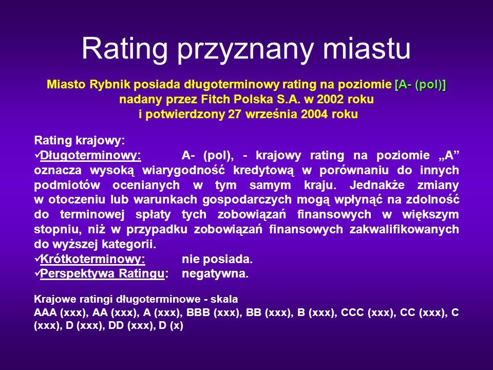 Rating przyznany miastu