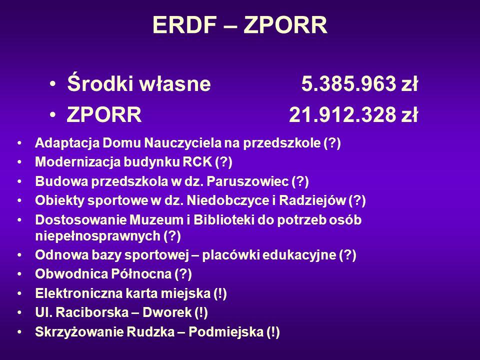 ERDF – ZPORR Środki własne 5.385.963 zł ZPORR 21.912.328 zł