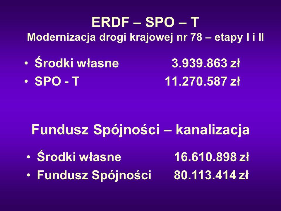 ERDF – SPO – T Modernizacja drogi krajowej nr 78 – etapy I i II