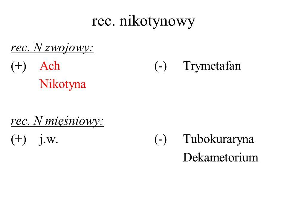 rec. nikotynowy rec. N zwojowy: (+) Ach (-) Trymetafan Nikotyna
