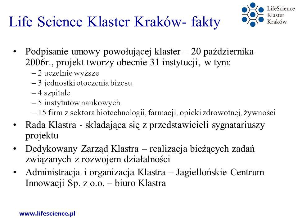 Life Science Klaster Kraków- fakty