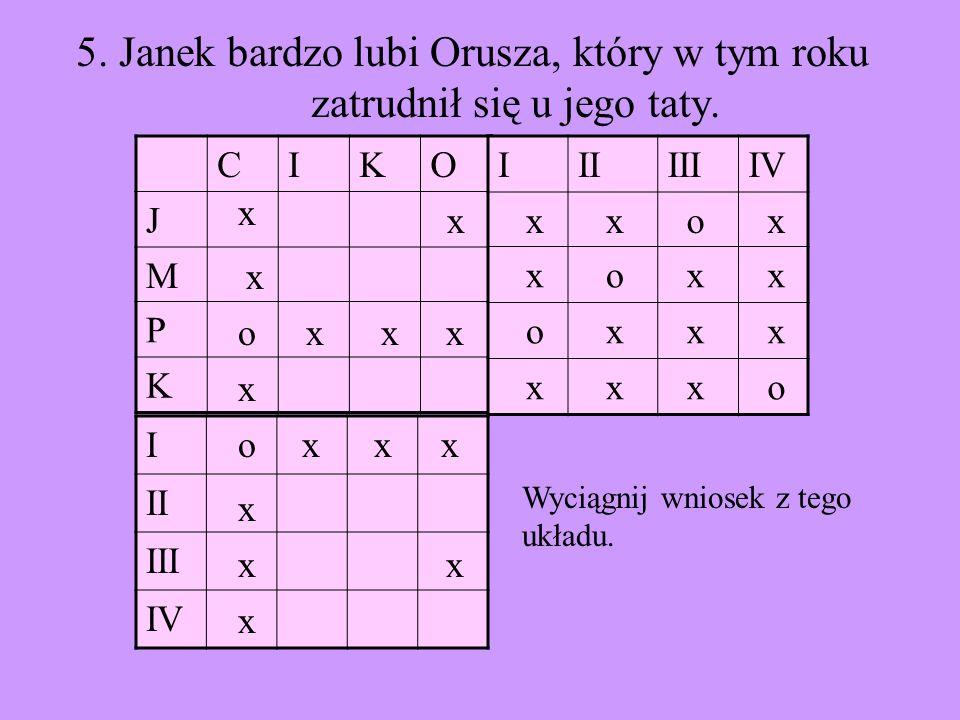 5. Janek bardzo lubi Orusza, który w tym roku zatrudnił się u jego taty.