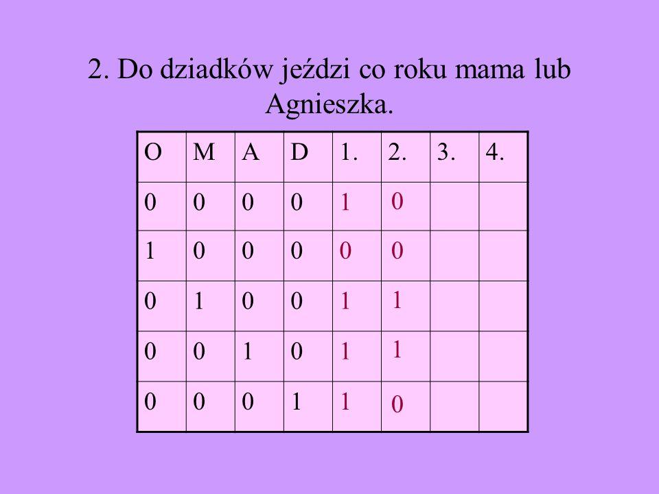 2. Do dziadków jeździ co roku mama lub Agnieszka.