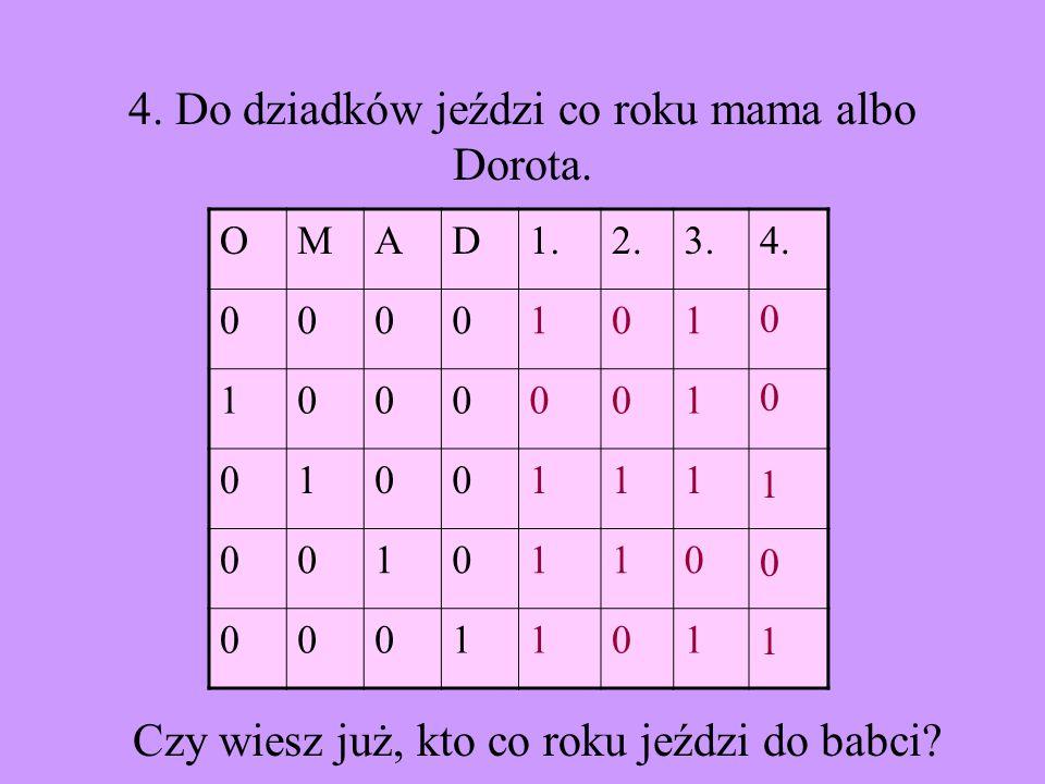 4. Do dziadków jeździ co roku mama albo Dorota.
