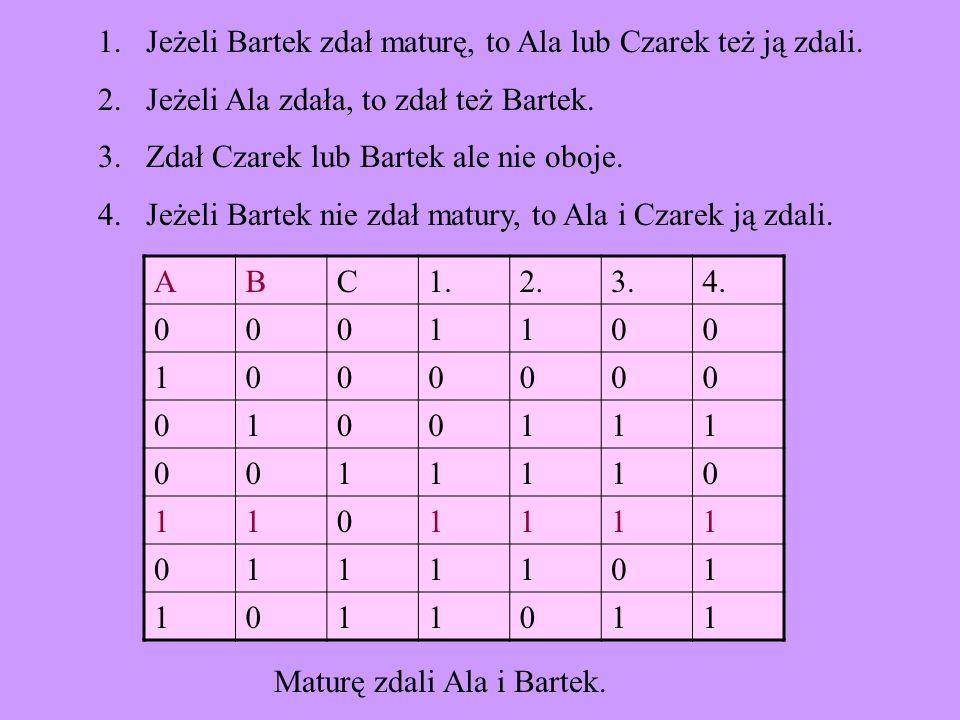 Jeżeli Bartek zdał maturę, to Ala lub Czarek też ją zdali.