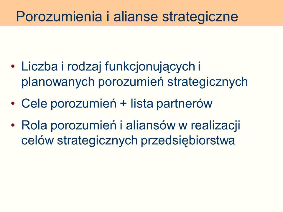 Porozumienia i alianse strategiczne