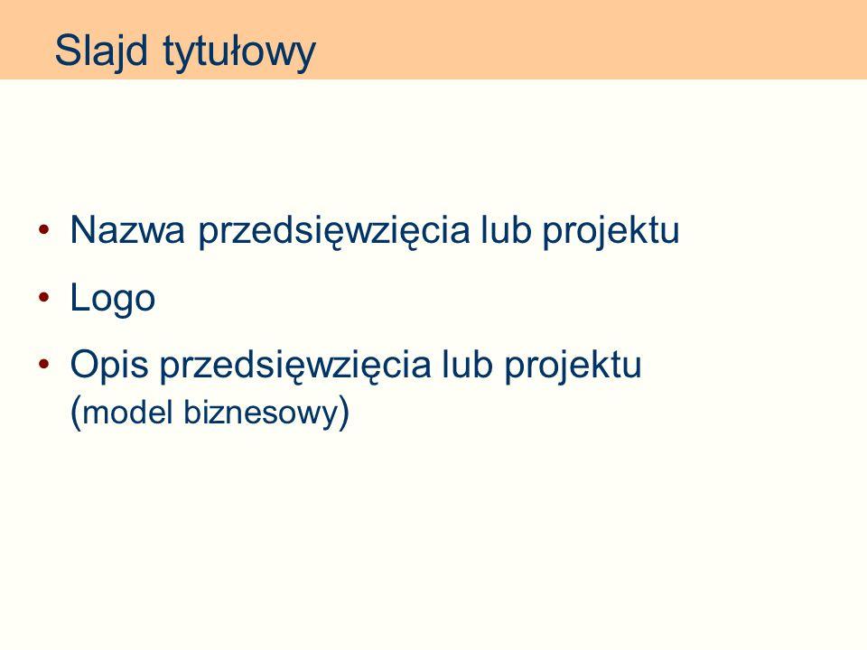 Warsztat z pomysłem, cz. III