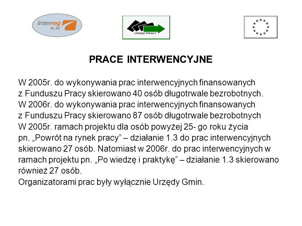 PRACE INTERWENCYJNE W 2005r. do wykonywania prac interwencyjnych finansowanych. z Funduszu Pracy skierowano 40 osób długotrwale bezrobotnych.
