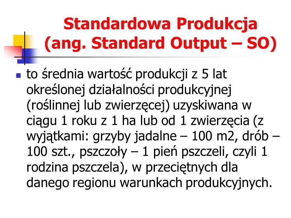 Standardowa Produkcja (ang. Standard Output – SO)