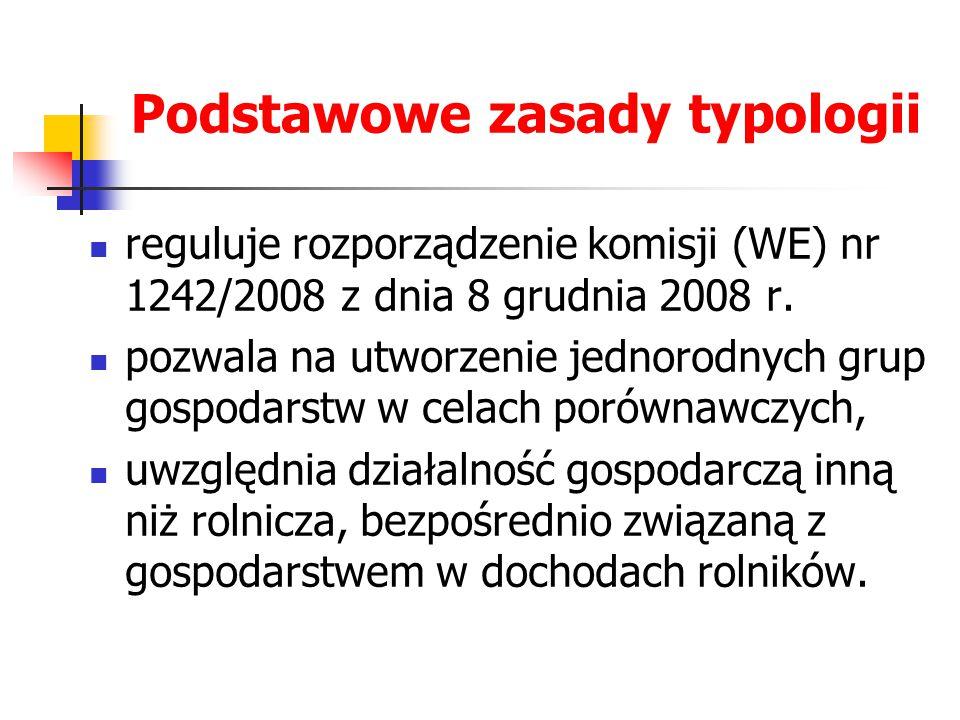Podstawowe zasady typologii
