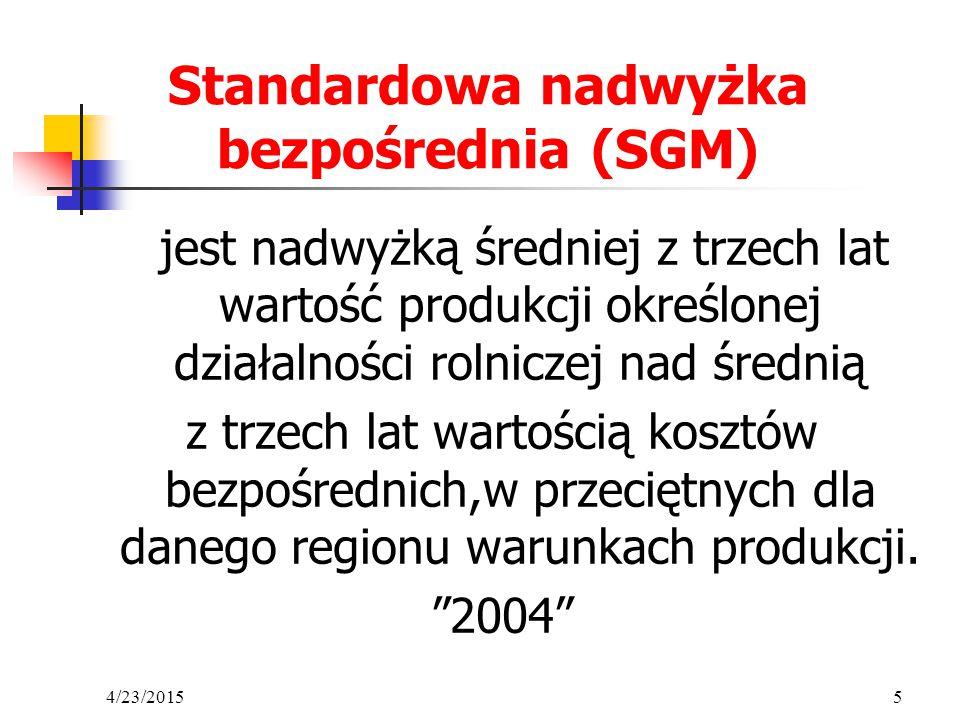 Standardowa nadwyżka bezpośrednia (SGM)
