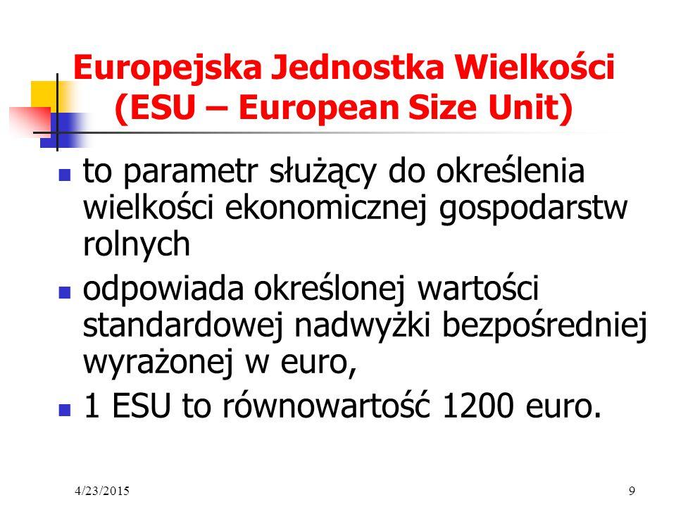 Europejska Jednostka Wielkości (ESU – European Size Unit)