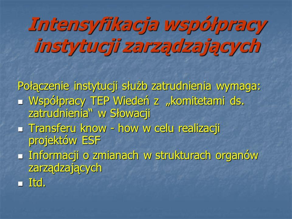 Intensyfikacja współpracy instytucji zarządzających