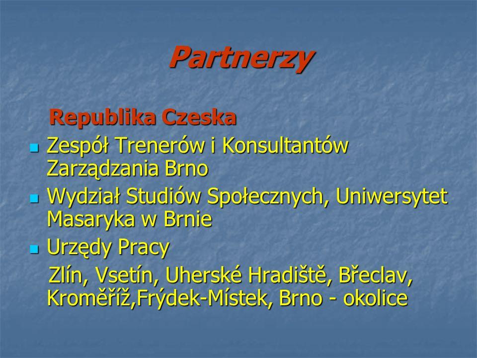 Partnerzy Republika Czeska