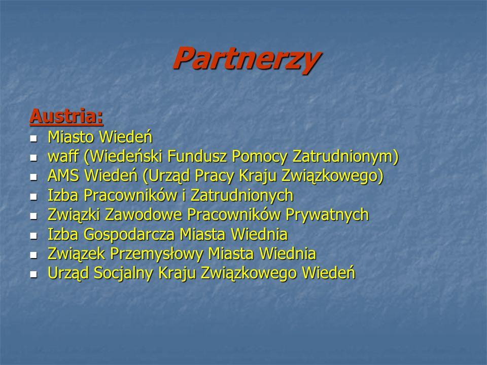 Partnerzy Austria: Miasto Wiedeń