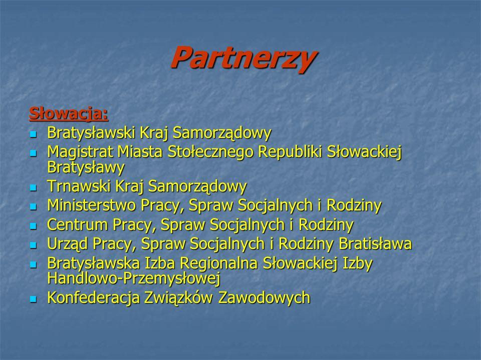 Partnerzy Słowacja: Bratysławski Kraj Samorządowy