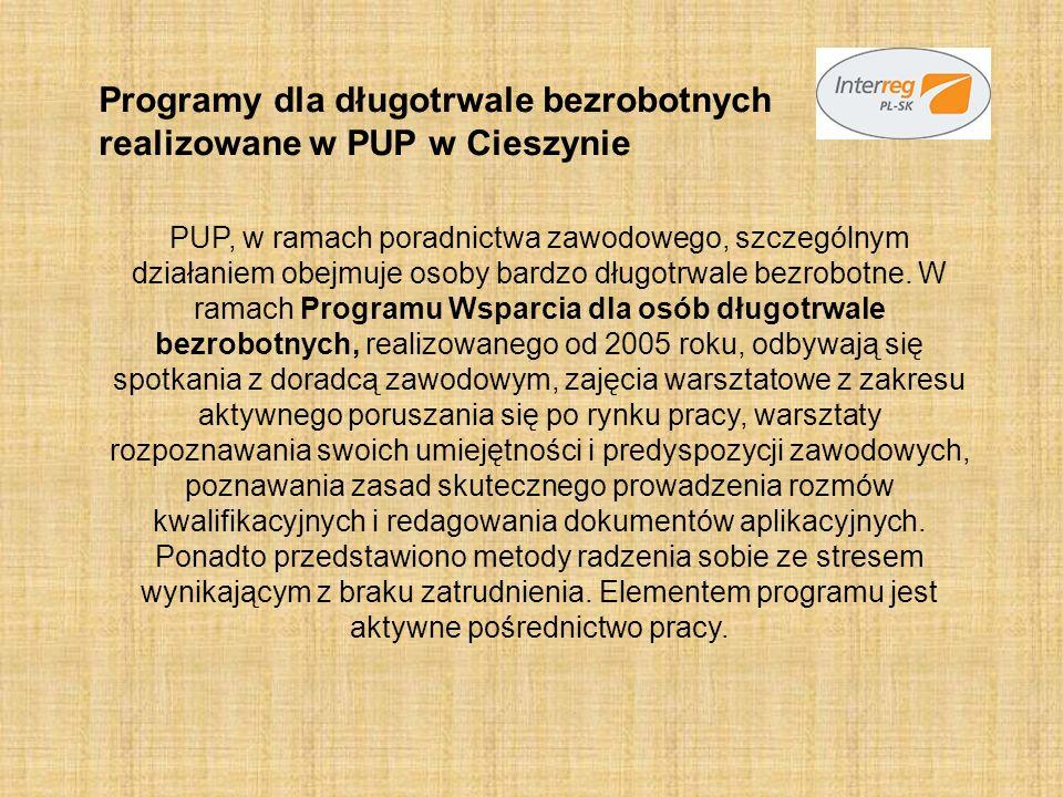 Programy dla długotrwale bezrobotnych realizowane w PUP w Cieszynie