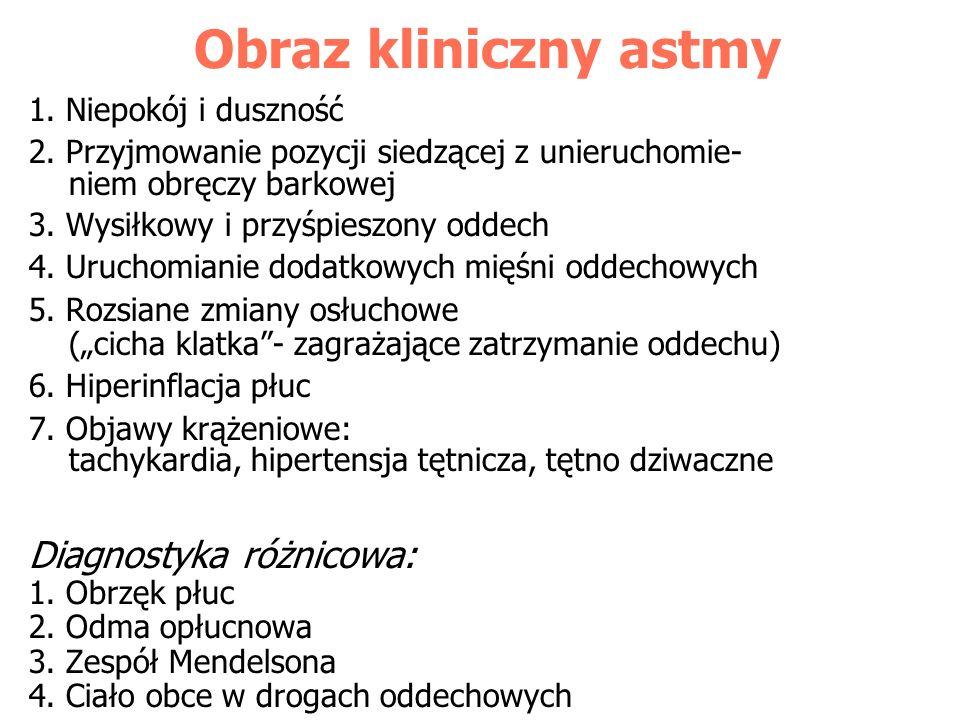 Obraz kliniczny astmy Diagnostyka różnicowa: 1. Niepokój i duszność