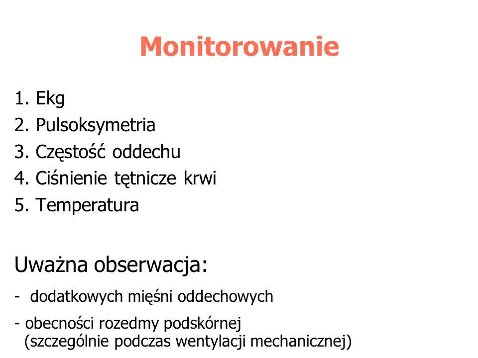 Monitorowanie Uważna obserwacja: 1. Ekg 2. Pulsoksymetria
