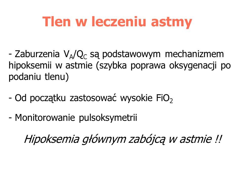 Hipoksemia głównym zabójcą w astmie !!